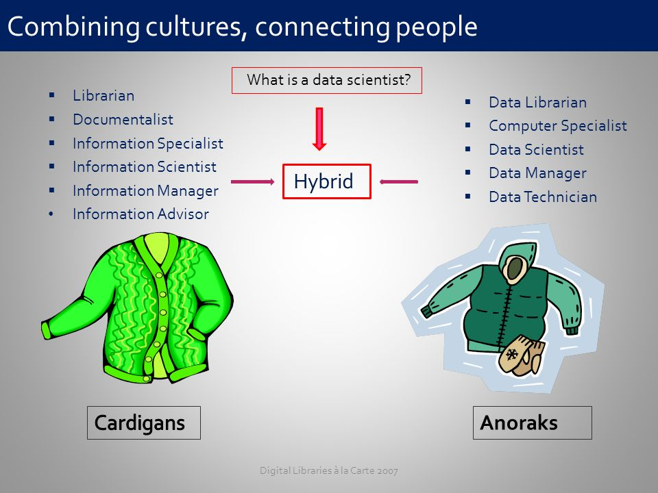 Combining cultures, connecting people Digital Libraries à la Carte 2007 Librarian Documentalist Information Specialist Information Scientist Information Manager Information Advisor Data Librarian Computer Specialist Data Scientist Data Manager Data Technician Anoraks What is a data scientist.