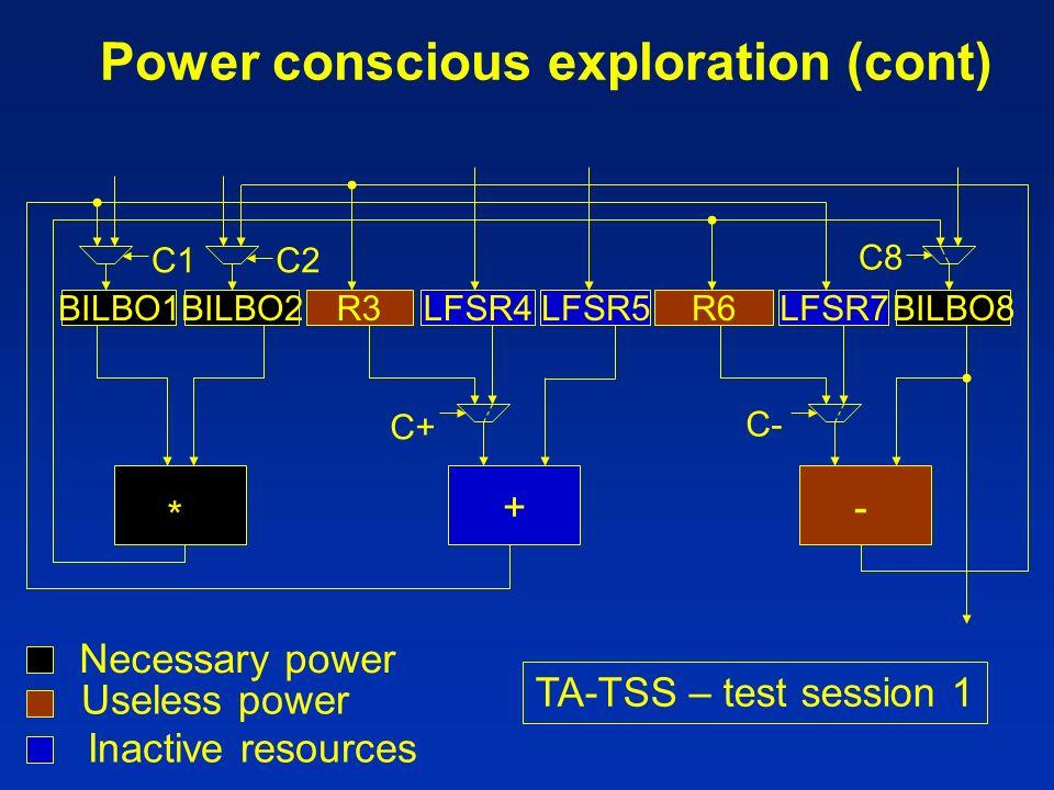 Power conscious exploration (cont) BILBO1 * BILBO2 R3 LFSR4 LFSR7 BILBO8 +- C+ C- C1C2 C8 TA-TSS – test session 1 LFSR5 R6 Necessary power Useless pow