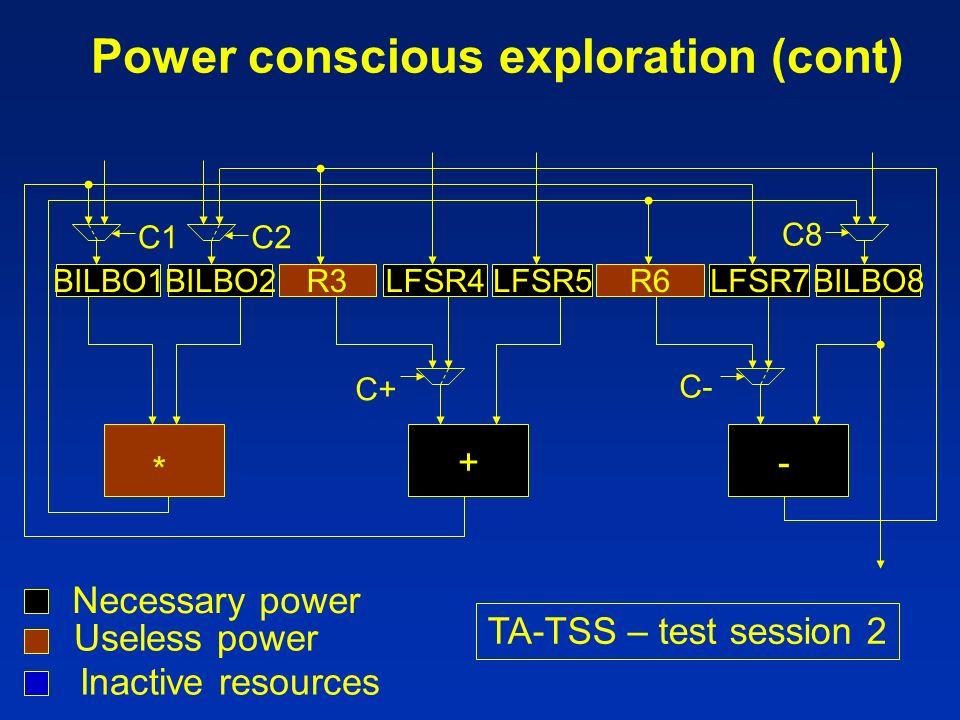 Power conscious exploration (cont) BILBO1 * BILBO2 R3 LFSR4 LFSR7 BILBO8 +- C+ C- C1C2 C8 TA-TSS – test session 2 LFSR5 R6 Necessary power Useless pow