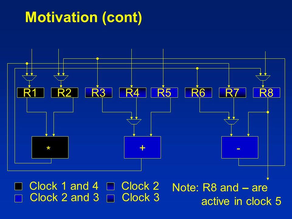 Motivation (cont) R1 * R2 R3 R4 R5 R6 R7 R8 + - Clock 1 and 4 Clock 2 and 3 Clock 2 Clock 3 Note: R8 and – are active in clock 5
