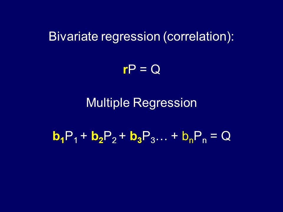Bivariate regression (correlation): rP = Q Multiple Regression b 1 P 1 + b 2 P 2 + b 3 P 3 … + b n P n = Q