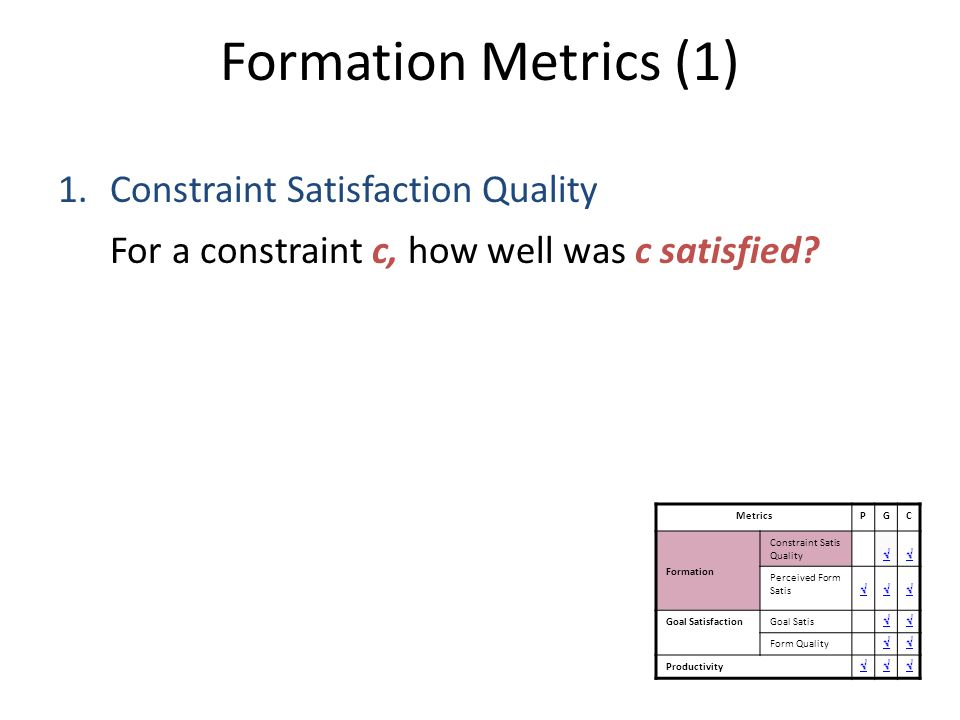 Formation Metrics (1) 1.Constraint Satisfaction Quality For a constraint c, how well was c satisfied? MetricsPGC Formation Constraint Satis Quality Pe