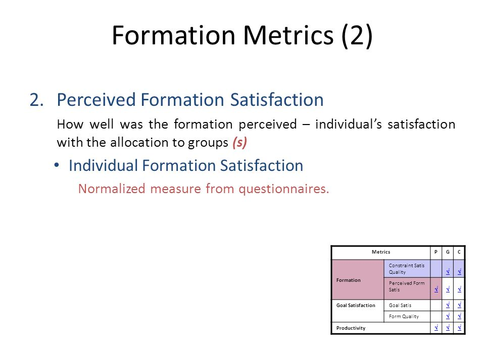 Formation Metrics (2) 2.Perceived Formation Satisfaction How well was the formation perceived – individuals satisfaction with the allocation to groups