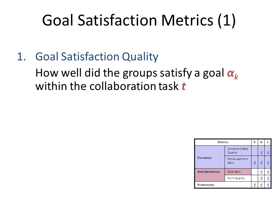 Goal Satisfaction Metrics (1) 1.Goal Satisfaction Quality How well did the groups satisfy a goal α k within the collaboration task t MetricsPGC F orma