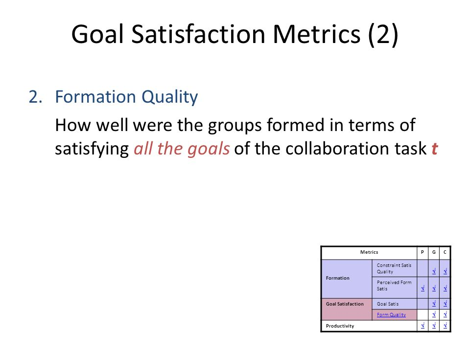 Goal Satisfaction Metrics (2) 2.Formation Quality How well were the groups formed in terms of satisfying all the goals of the collaboration task t Met
