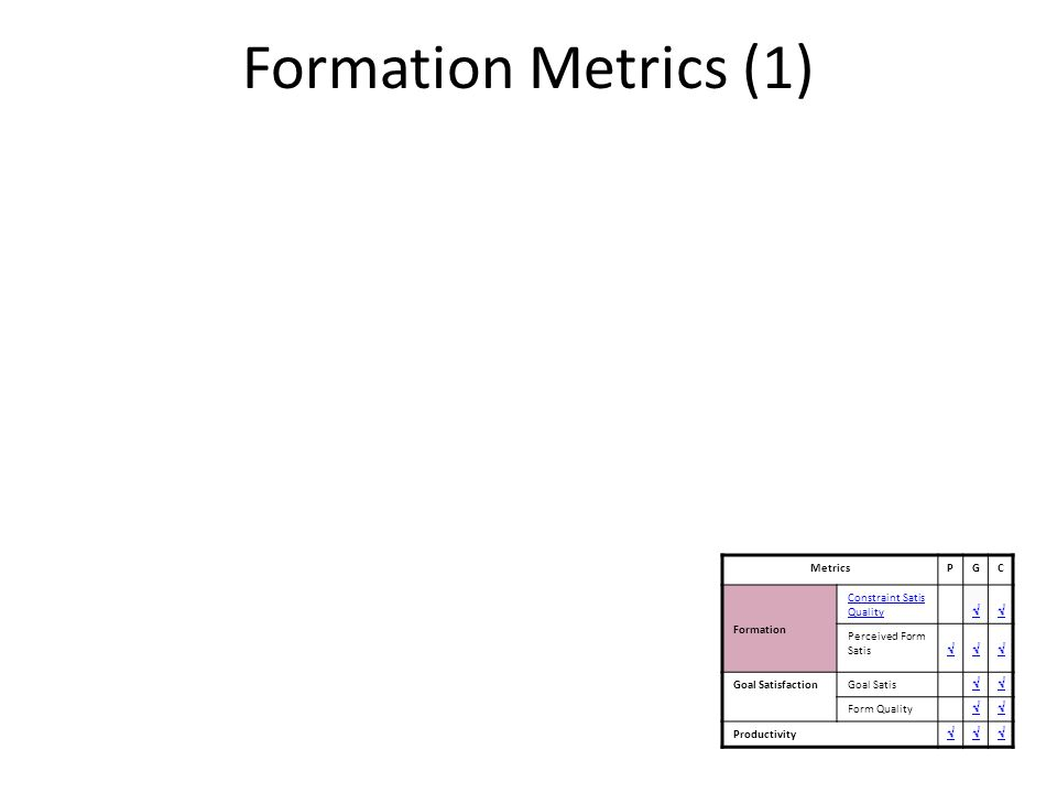 Formation Metrics (1) 1.Constraint Satisfaction Quality For a constraint c, how well was c satisfied.