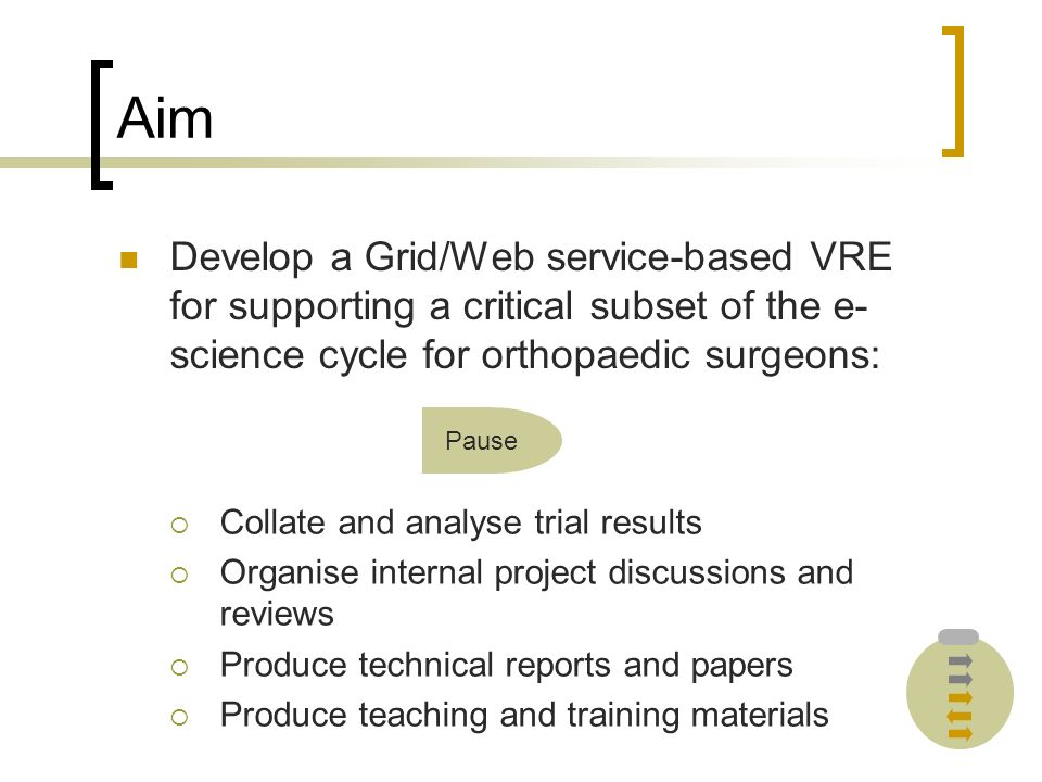 Aim Develop a Grid/Web service-based VRE for supporting a critical subset of the e- science cycle for orthopaedic surgeons: Collate and analyse trial results Organise internal project discussions and reviews Produce technical reports and papers Produce teaching and training materials Pause