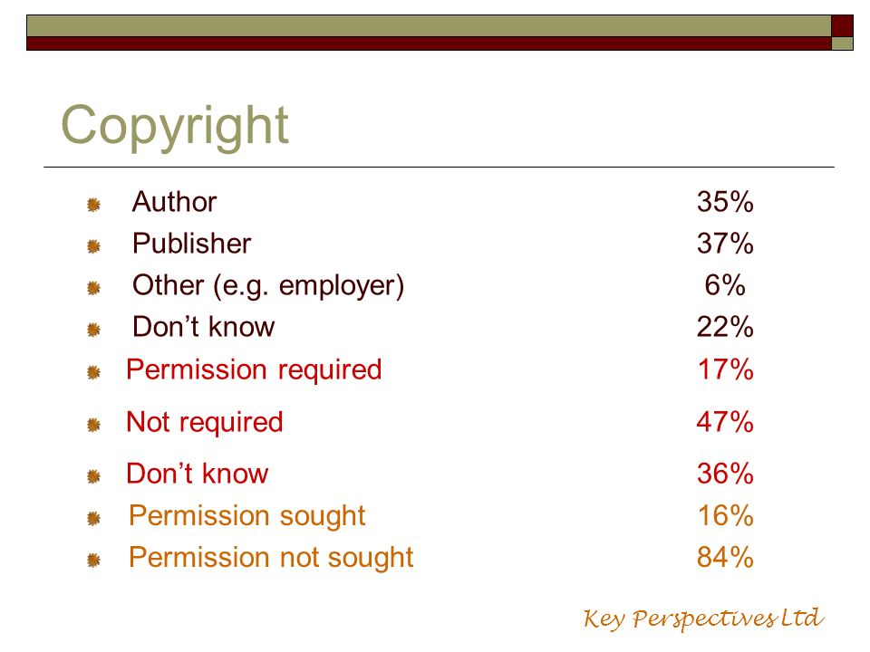 Copyright Author35% Publisher37% Other (e.g.