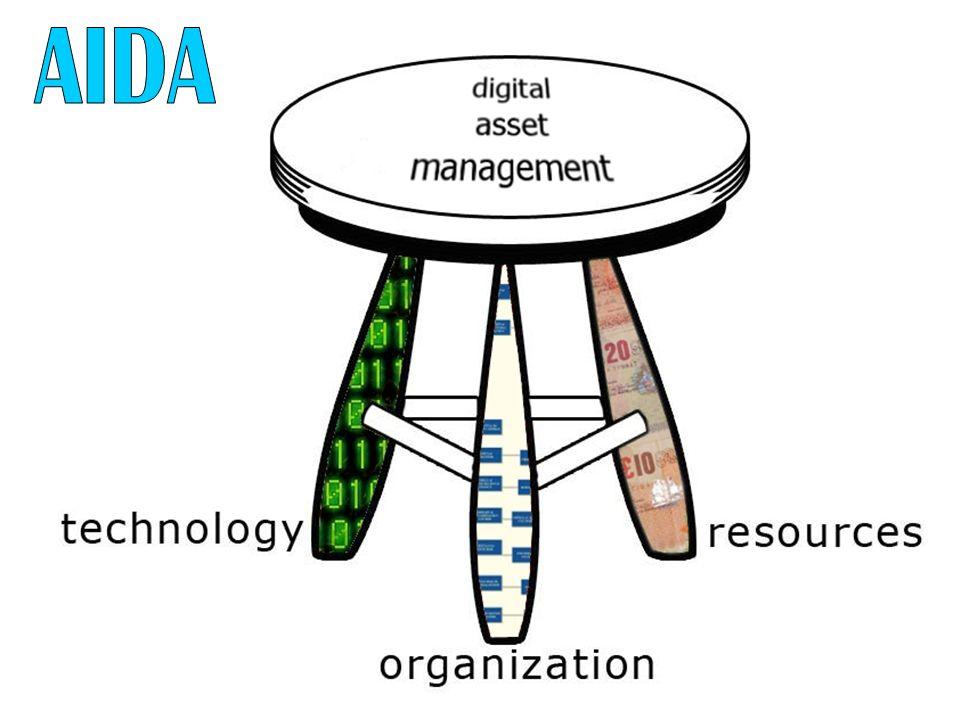 Links / contact AIDA website http://aida.jiscinvolve.