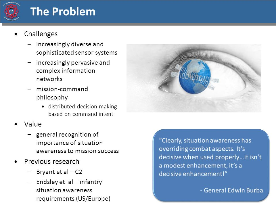 The Problem Challenges –increasingly diverse and sophisticated sensor systems –increasingly pervasive and complex information networks –mission-command philosophy distributed decision-making based on command intent Value –general recognition of importance of situation awareness to mission success Previous research –Bryant et al – C2 –Endsley et al – infantry situation awareness requirements (US/Europe)