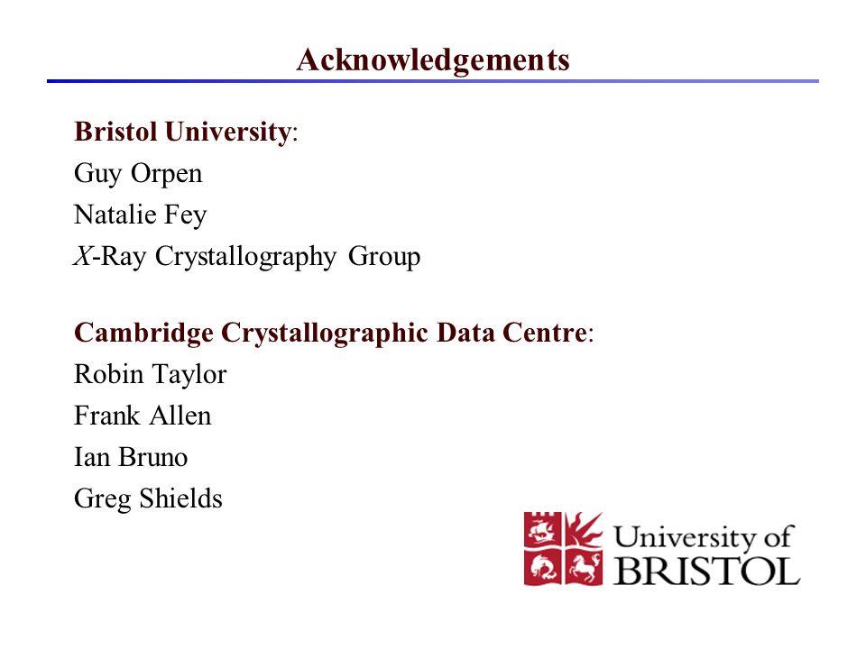 Acknowledgements Bristol University: Guy Orpen Natalie Fey X-Ray Crystallography Group Cambridge Crystallographic Data Centre: Robin Taylor Frank Allen Ian Bruno Greg Shields