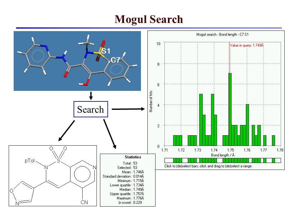 Mogul Search. S1. C7 Search