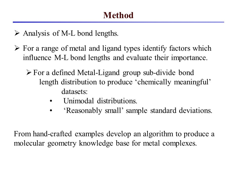Method Analysis of M-L bond lengths.