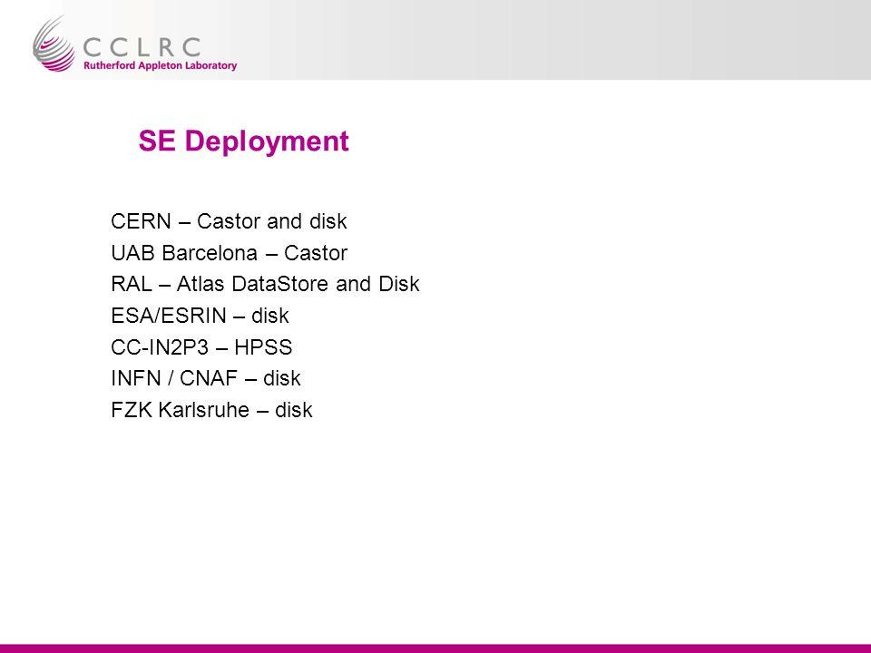 SE Deployment CERN – Castor and disk UAB Barcelona – Castor RAL – Atlas DataStore and Disk ESA/ESRIN – disk CC-IN2P3 – HPSS INFN / CNAF – disk FZK Kar