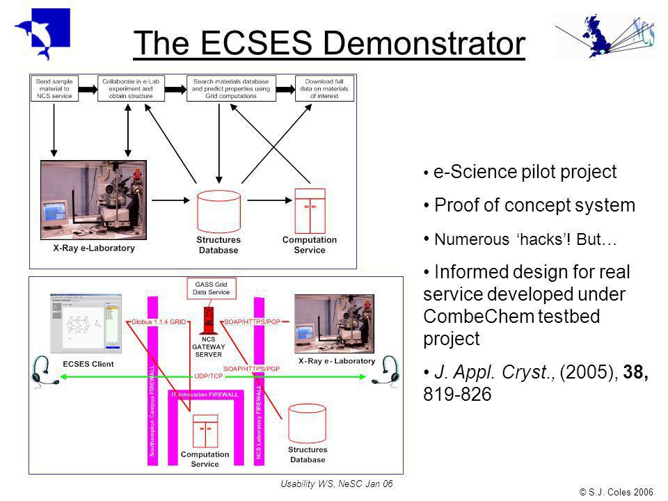 © S.J. Coles 2006 Usability WS, NeSC Jan 06 The ECSES Demonstrator e-Science pilot project Proof of concept system Numerous hacks! But… Informed desig