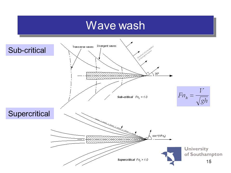 15 Wave wash Sub-critical Supercritical