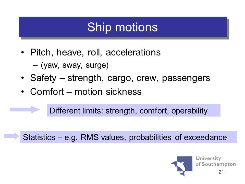 21 Ship motions Pitch, heave, roll, accelerations –(yaw, sway, surge) Safety – strength, cargo, crew, passengers Comfort – motion sickness Different l