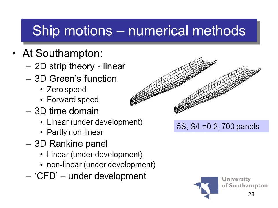 28 Ship motions – numerical methods At Southampton: –2D strip theory - linear –3D Greens function Zero speed Forward speed –3D time domain Linear (und