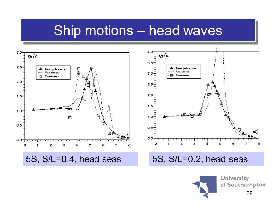29 Ship motions – head waves 5S, S/L=0.4, head seas5S, S/L=0.2, head seas