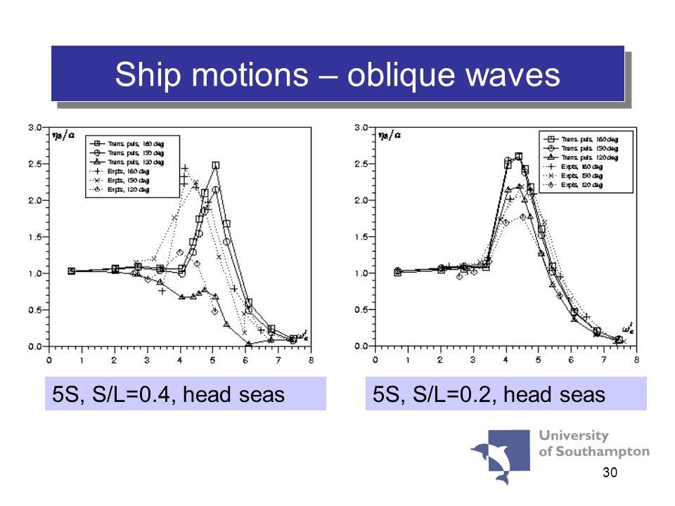 30 Ship motions – oblique waves 5S, S/L=0.4, head seas5S, S/L=0.2, head seas