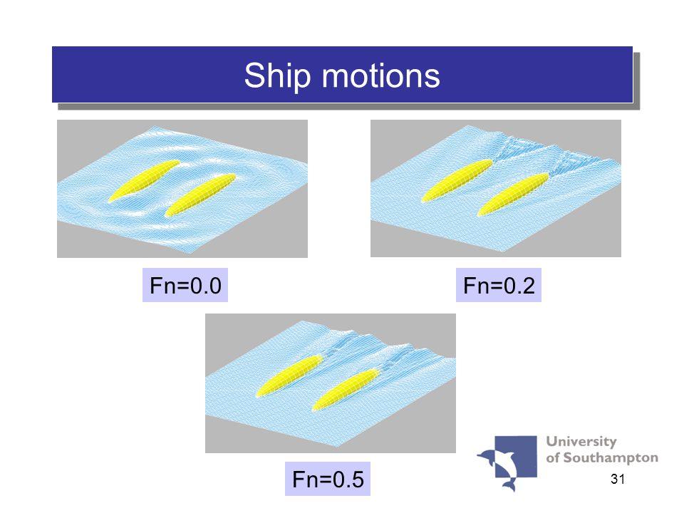 31 Ship motions Fn=0.0Fn=0.2 Fn=0.5