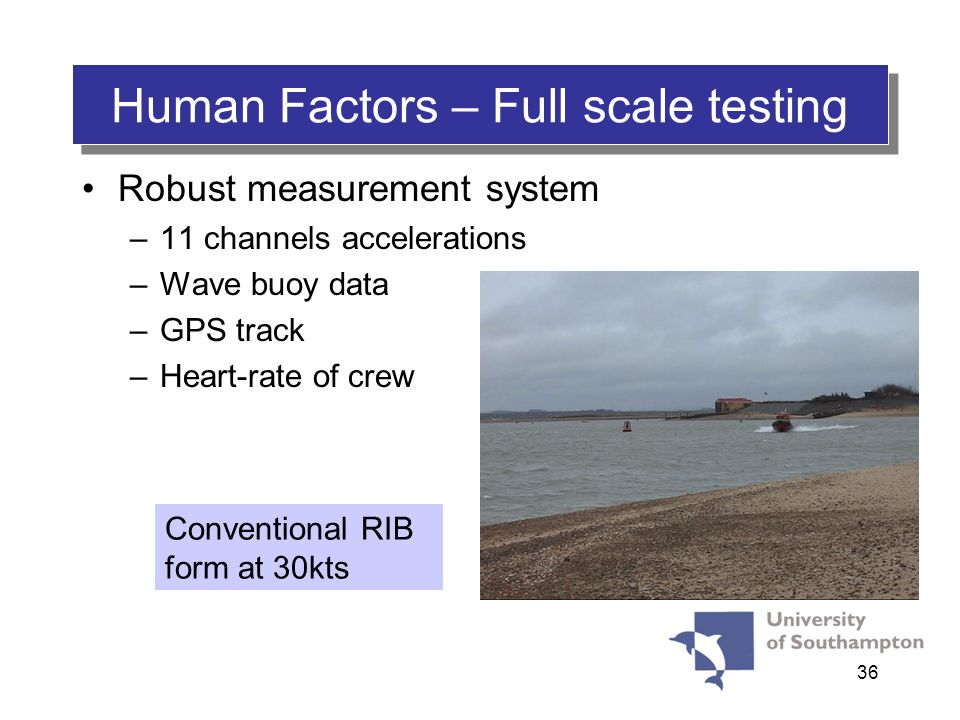 36 Human Factors – Full scale testing Robust measurement system –11 channels accelerations –Wave buoy data –GPS track –Heart-rate of crew Conventional