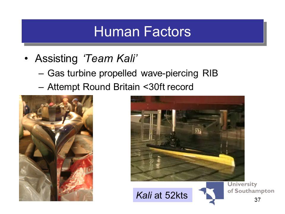 37 Human Factors Assisting Team Kali –Gas turbine propelled wave-piercing RIB –Attempt Round Britain <30ft record Kali at 52kts