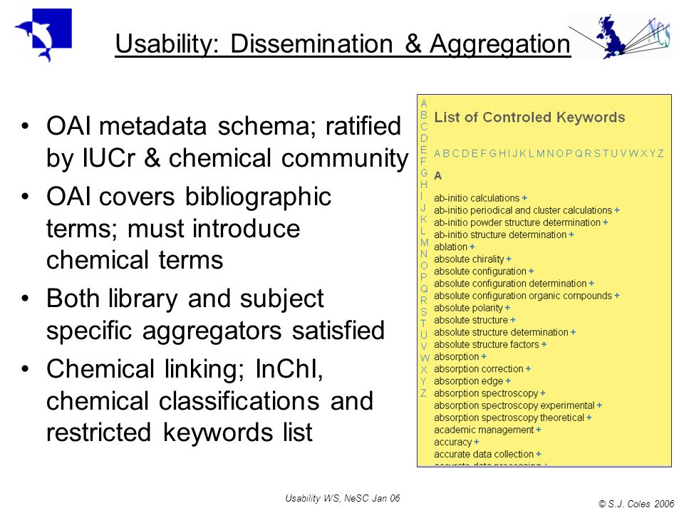 © S.J. Coles 2006 Usability WS, NeSC Jan 06 Usability: Dissemination & Aggregation OAI metadata schema; ratified by IUCr & chemical community OAI cove