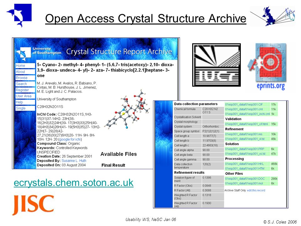 © S.J. Coles 2006 Usability WS, NeSC Jan 06 Open Access Crystal Structure Archive ecrystals.chem.soton.ac.uk