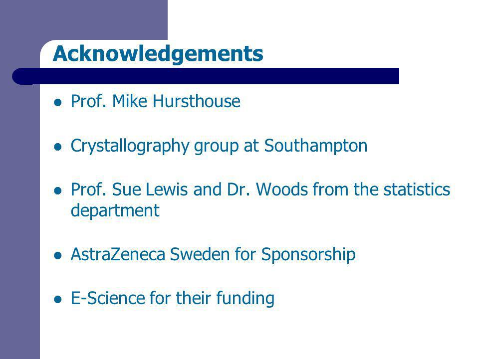 Acknowledgements Prof.Mike Hursthouse Crystallography group at Southampton Prof.
