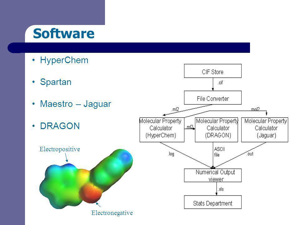 Software Electropositive Electronegative HyperChem Spartan Maestro – Jaguar DRAGON