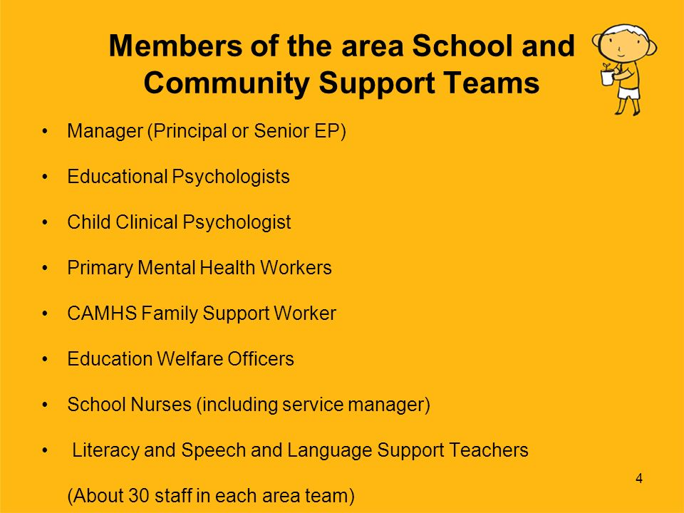 4 Members of the area School and Community Support Teams Manager (Principal or Senior EP) Educational Psychologists Child Clinical Psychologist Primary Mental Health Workers CAMHS Family Support Worker Education Welfare Officers School Nurses (including service manager) Literacy and Speech and Language Support Teachers (About 30 staff in each area team)