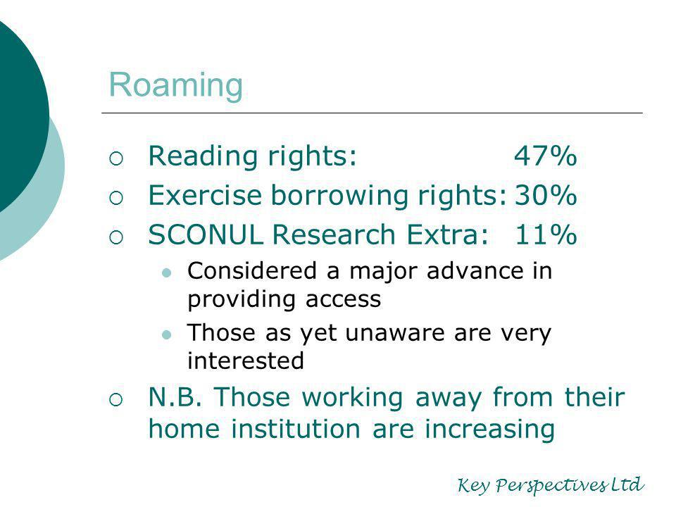 Roaming Reading rights:47% Exercise borrowing rights:30% SCONUL Research Extra:11% Considered a major advance in providing access Those as yet unaware are very interested N.B.