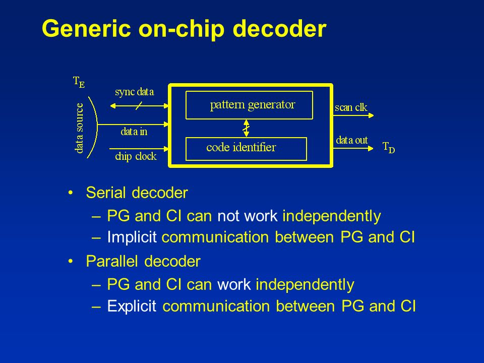 Generic on-chip decoder Serial decoder –PG and CI can not work independently –Implicit communication between PG and CI Parallel decoder –PG and CI can work independently –Explicit communication between PG and CI