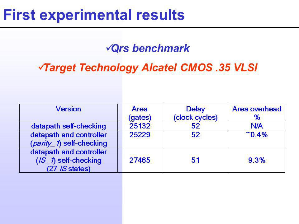 First experimental results Qrs benchmark Target Technology Alcatel CMOS.35 VLSI