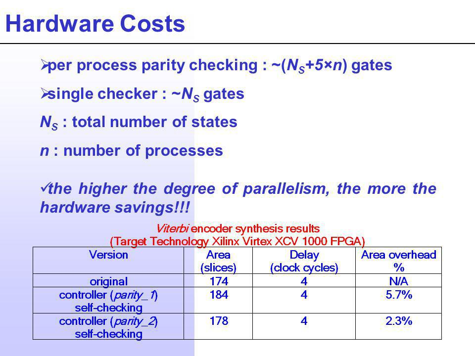 per process parity checking : ~(N S +5×n) gates single checker : ~N S gates N S : total number of states n : number of processes the higher the degree of parallelism, the more the hardware savings!!.