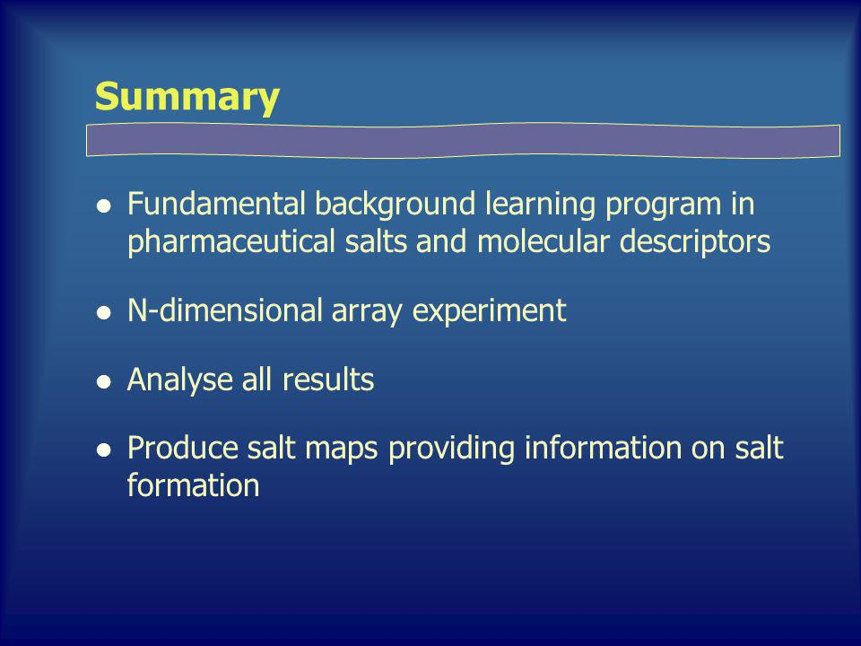 Summary Fundamental background learning program in pharmaceutical salts and molecular descriptors N-dimensional array experiment Analyse all results Produce salt maps providing information on salt formation