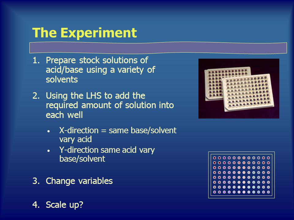 The Experiment 1.Prepare stock solutions of acid/base using a variety of solvents 2.Using the LHS to add the required amount of solution into each well X-direction = same base/solvent vary acid Y-direction same acid vary base/solvent 3.Change variables 4.Scale up