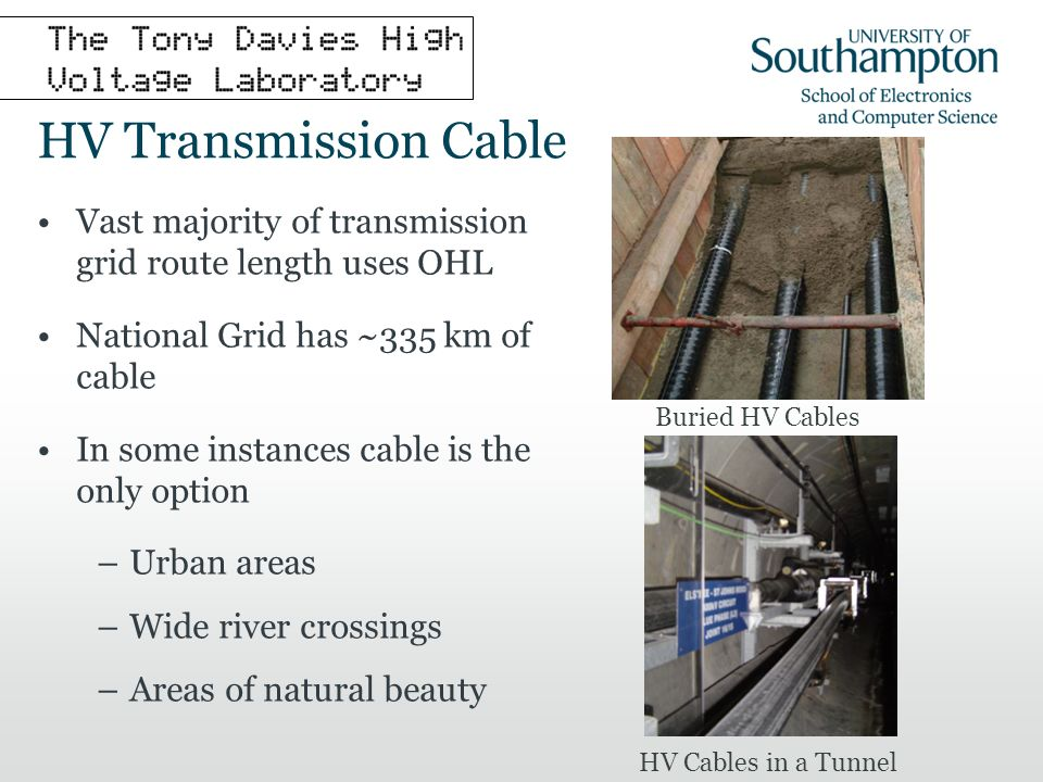 HV Transmission Cable Vast majority of transmission grid route length uses OHL National Grid has ~335 km of cable In some instances cable is the only option –Urban areas –Wide river crossings –Areas of natural beauty Buried HV Cables HV Cables in a Tunnel