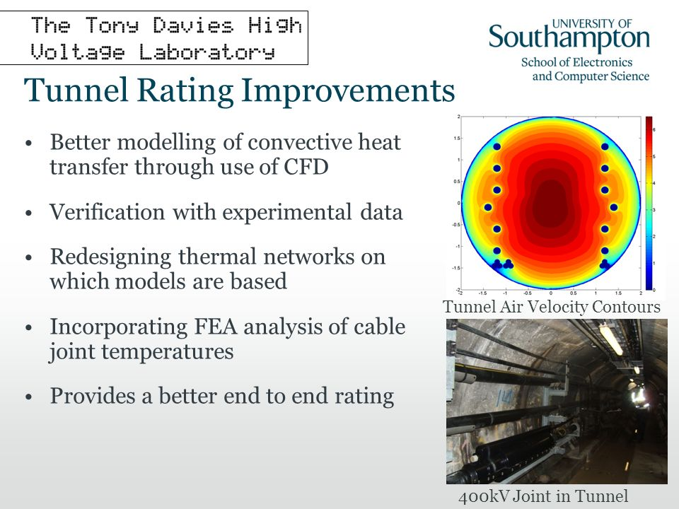 Tunnel Example Results Example tunnel with multiple independent cable circuits installed Possible to trade-off load ratings between cables Maximise utilisation of cable assets without risking excessive temperatures