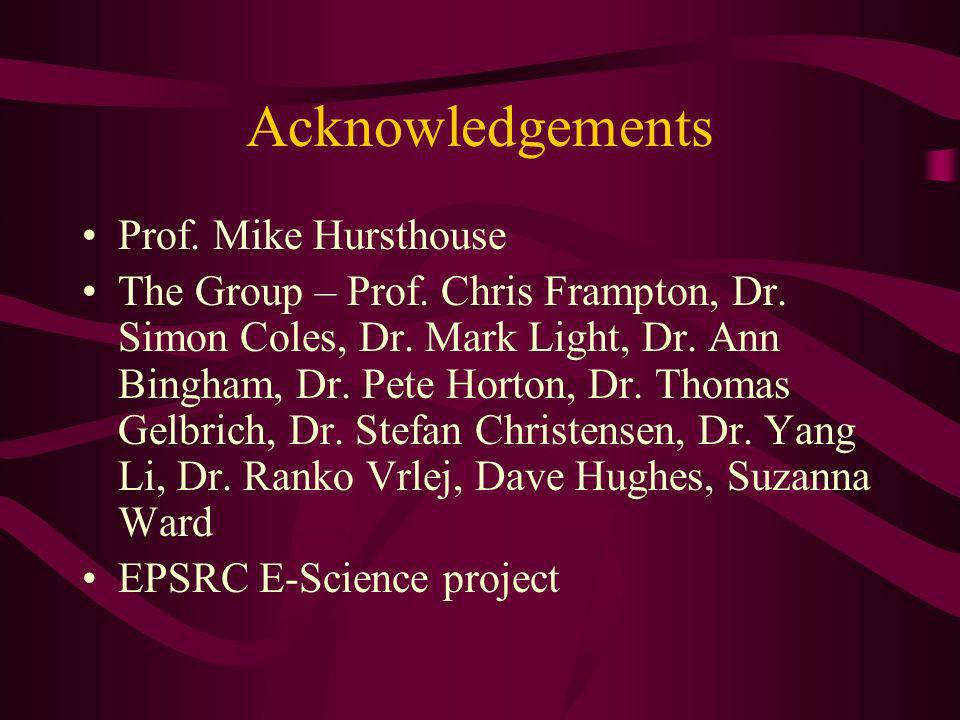 Acknowledgements Prof. Mike Hursthouse The Group – Prof. Chris Frampton, Dr. Simon Coles, Dr. Mark Light, Dr. Ann Bingham, Dr. Pete Horton, Dr. Thomas