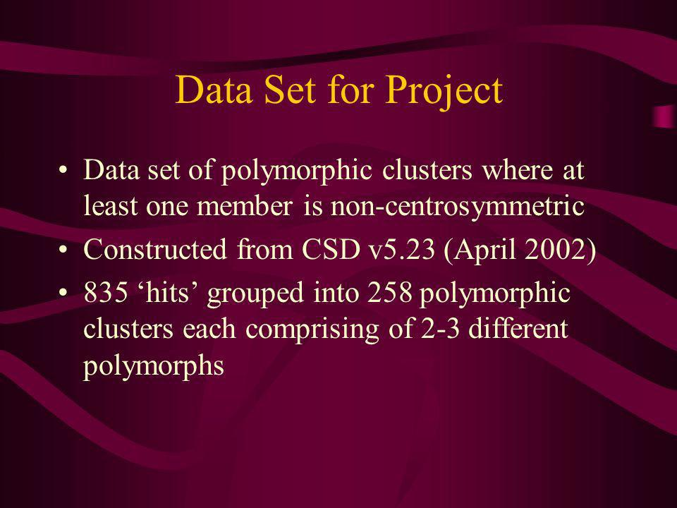 Data Set for Project Data set of polymorphic clusters where at least one member is non-centrosymmetric Constructed from CSD v5.23 (April 2002) 835 hit
