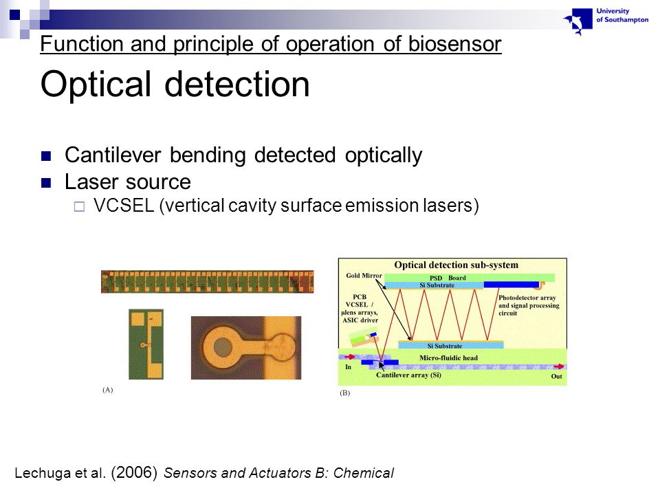 Optical detection Cantilever bending detected optically Laser source VCSEL (vertical cavity surface emission lasers) Function and principle of operation of biosensor Lechuga et al.
