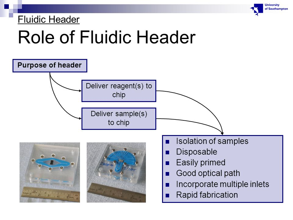 Role of Fluidic Header Isolation of samples Disposable Easily primed Good optical path Incorporate multiple inlets Rapid fabrication Purpose of header Deliver reagent(s) to chip Deliver sample(s) to chip Fluidic Header