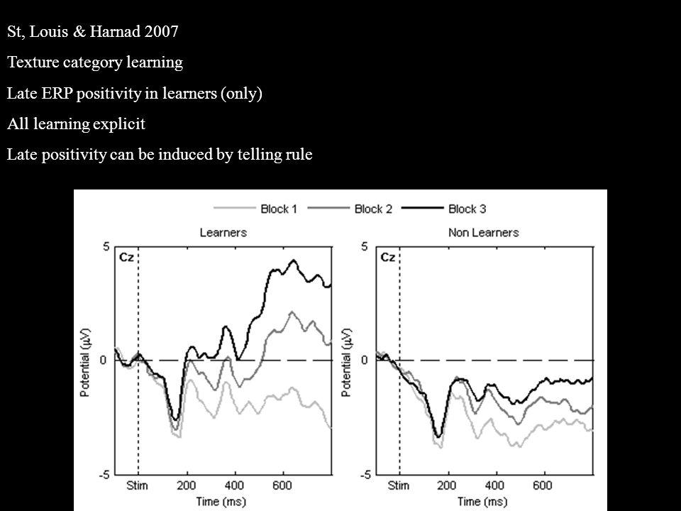 Sensorimotor Invariants Tijsseling & Harnad 1997