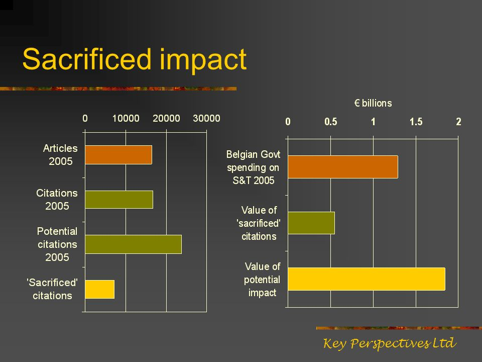 Sacrificed impact Key Perspectives Ltd