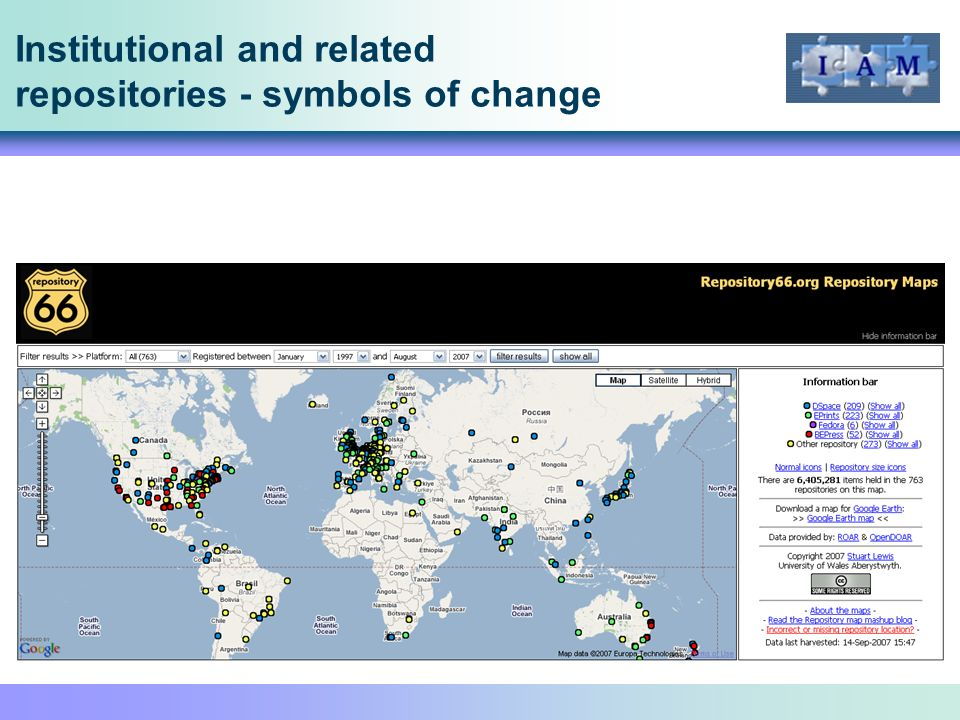 Institutional and related repositories - symbols of change