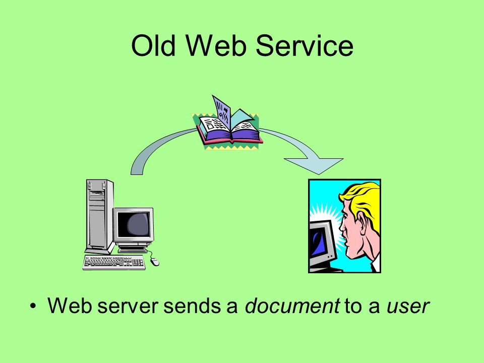 Old Web Service Web server sends a document to a user