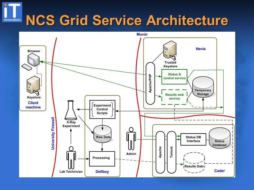 NCS Grid Service Architecture