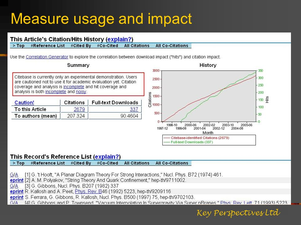 Measure usage and impact Key Perspectives Ltd